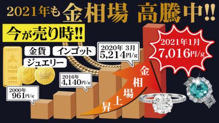 【買取速報】2021年も金相場高騰中!!